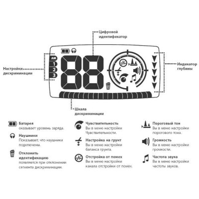 Металлоискатель Minelab X-TERRA 305 MONO