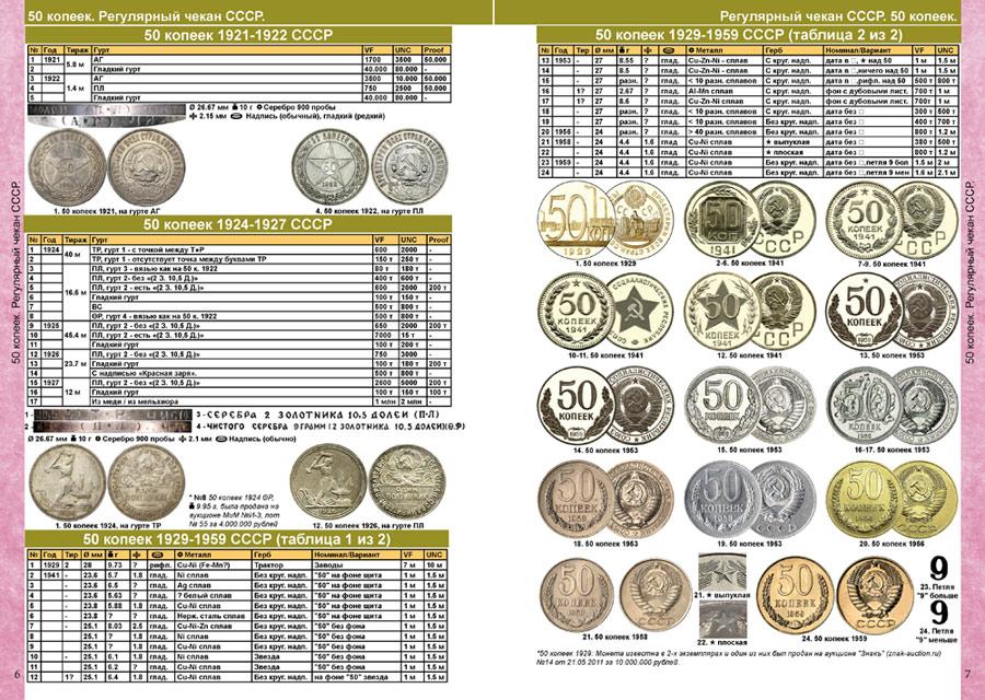 Каталог-справочник Coins Moscow. Монеты СССР и России 1918-2021 годов.